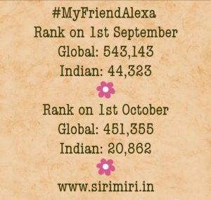 Alexa-Sirimiri-Blogchatter